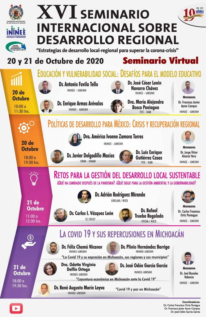 XVI Seminiario Internacional Sobre Desarrollo Regional